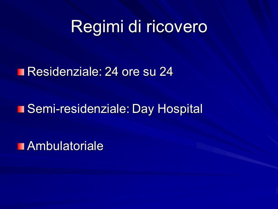 Strutture con unità operative nelle discipline della riabilitazione in Italia Rapporto Riabilitazione 2003 M.S.