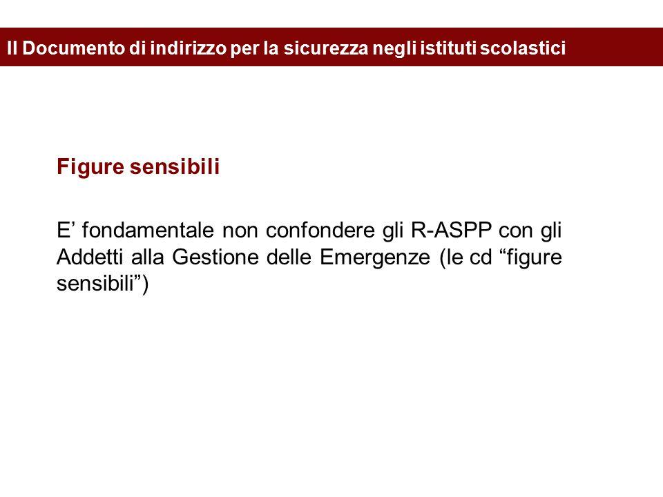 Il Documento di indirizzo per la sicurezza negli istituti scolastici Figure sensibili E' fondamentale non confondere gli R-ASPP con gli Addetti alla G