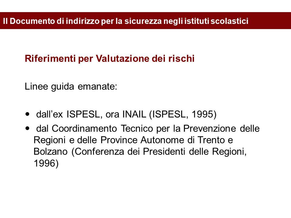 Riferimenti per Valutazione dei rischi Linee guida emanate: dall'ex ISPESL, ora INAIL (ISPESL, 1995) dal Coordinamento Tecnico per la Prevenzione dell