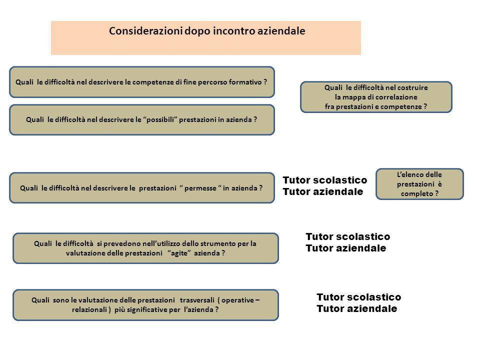 Considerazioni dopo incontro aziendale Quali le difficoltà nel descrivere le competenze di fine percorso formativo .