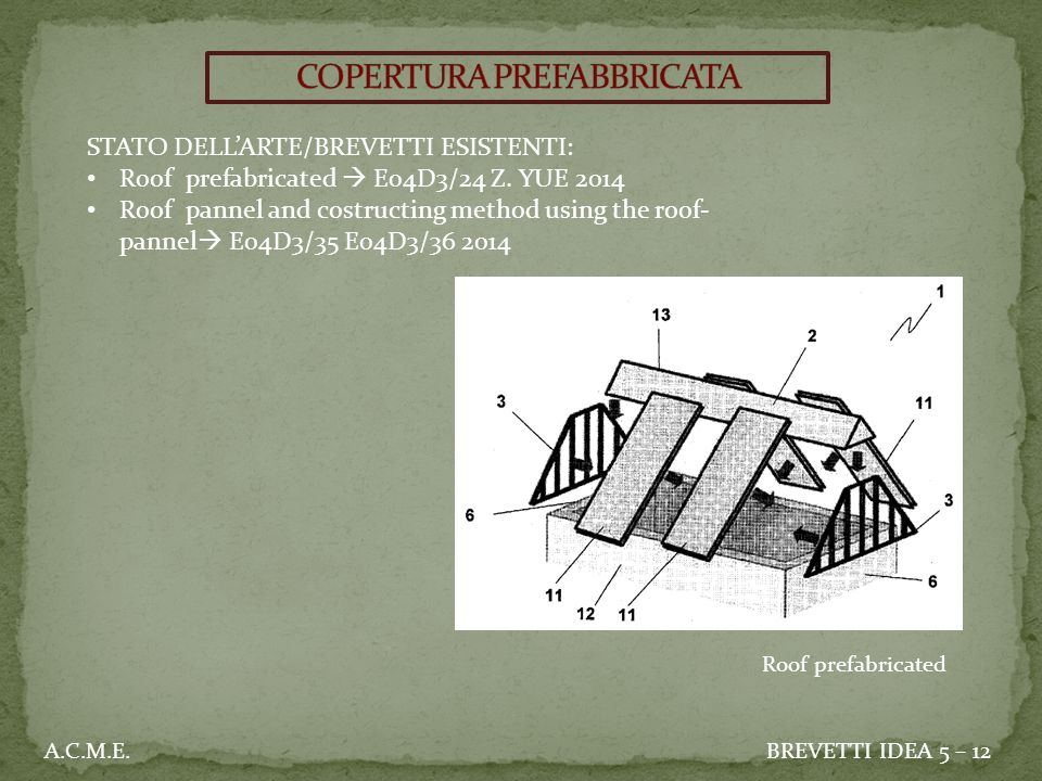 Roof prefabricated STATO DELL'ARTE/BREVETTI ESISTENTI: Roof prefabricated  E04D3/24 Z.