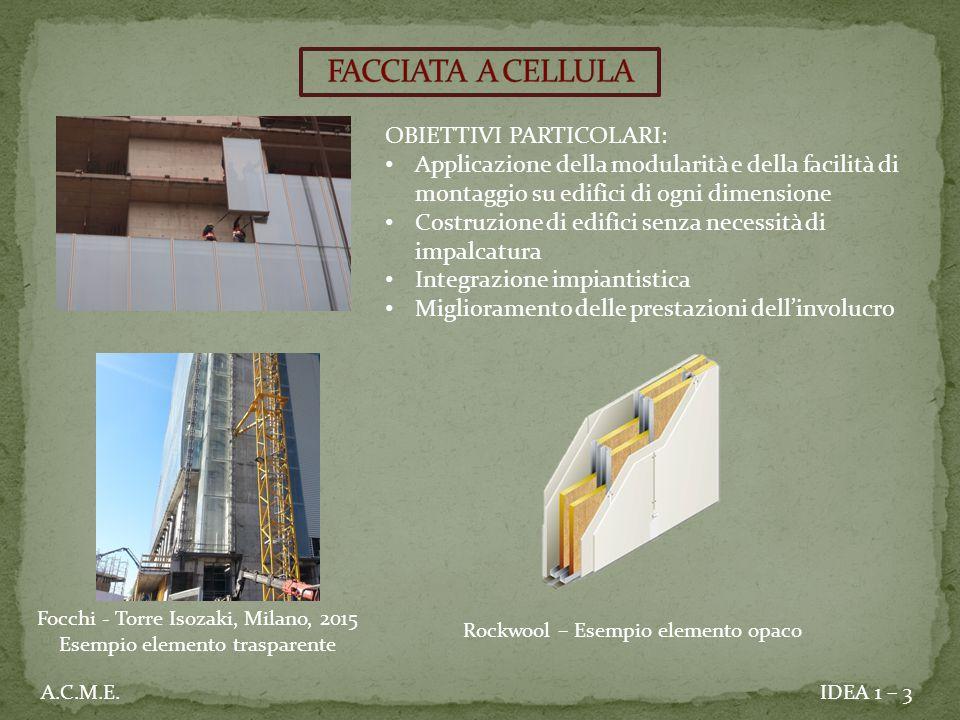 IDEA 1 – 3A.C.M.E. Focchi - Torre Isozaki, Milano, 2015 Esempio elemento trasparente Rockwool – Esempio elemento opaco OBIETTIVI PARTICOLARI: Applicaz
