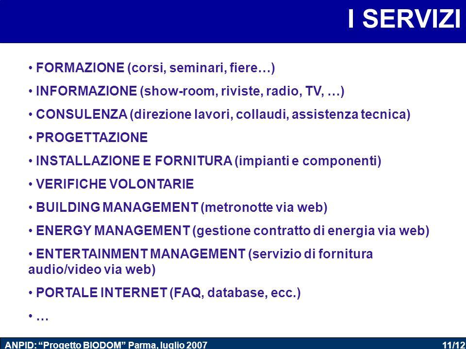 11/12 ANPID: Progetto BIODOM Parma, luglio 2007 I SERVIZI FORMAZIONE (corsi, seminari, fiere…) INFORMAZIONE (show-room, riviste, radio, TV, …) CONSULENZA (direzione lavori, collaudi, assistenza tecnica) PROGETTAZIONE INSTALLAZIONE E FORNITURA (impianti e componenti) VERIFICHE VOLONTARIE BUILDING MANAGEMENT (metronotte via web) ENERGY MANAGEMENT (gestione contratto di energia via web) ENTERTAINMENT MANAGEMENT (servizio di fornitura audio/video via web) PORTALE INTERNET (FAQ, database, ecc.) …