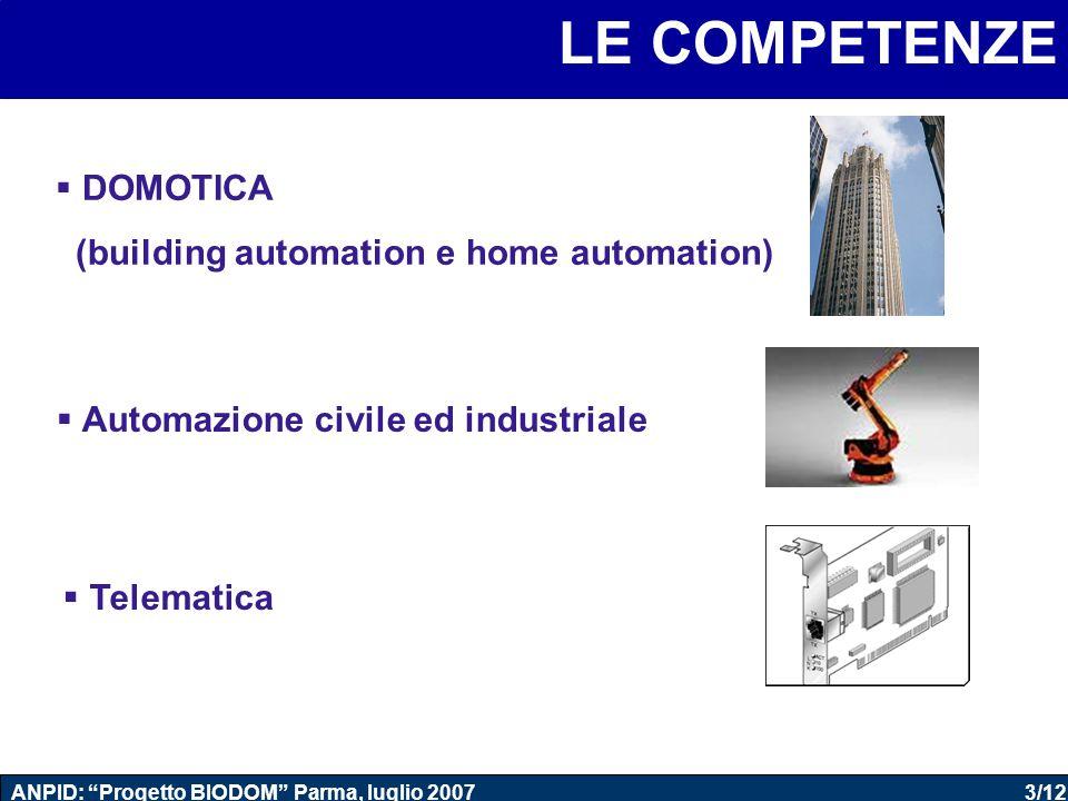 3/12 ANPID: Progetto BIODOM Parma, luglio 2007 LE COMPETENZE  Automazione civile ed industriale  DOMOTICA (building automation e home automation)  Telematica