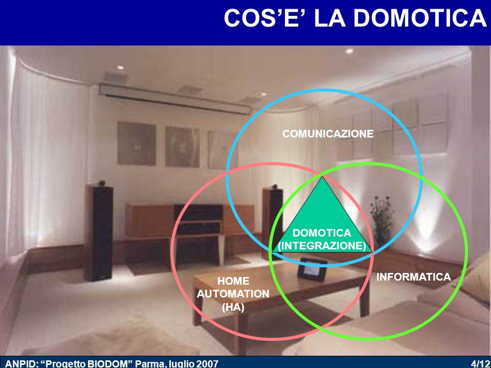 4/12 ANPID: Progetto BIODOM Parma, luglio 2007 COS'E' LA DOMOTICA DOMOTICA (INTEGRAZIONE) COMUNICAZIONE INFORMATICA HOME AUTOMATION (HA)