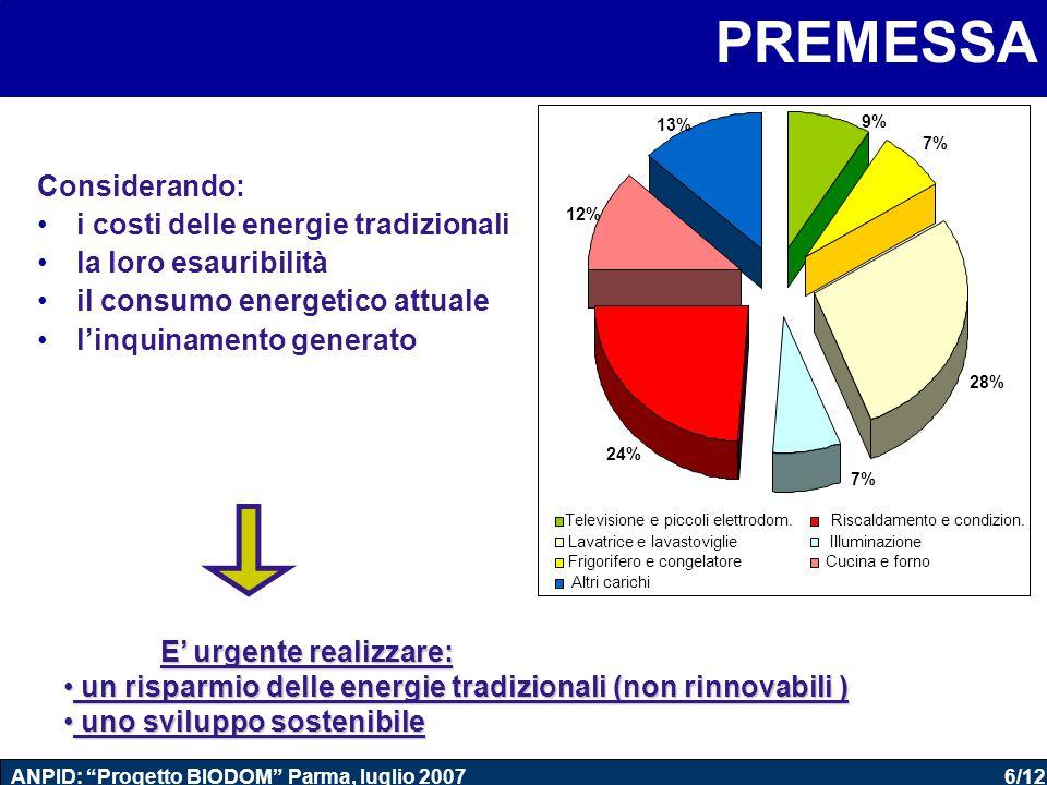 6/12 ANPID: Progetto BIODOM Parma, luglio 2007 PREMESSA Considerando: i costi delle energie tradizionali la loro esauribilità il consumo energetico attuale l'inquinamento generato PREMESSA 7% 28% 24% 12% 7% 9% 13% Televisione e piccoli elettrodom.
