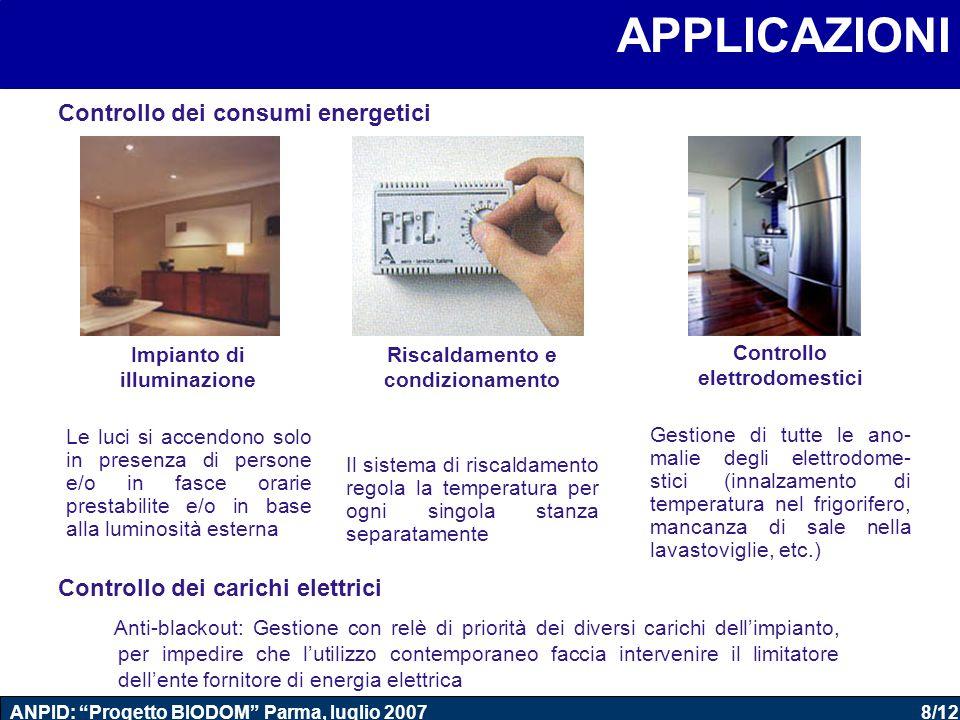 8/12 ANPID: Progetto BIODOM Parma, luglio 2007 Controllo dei carichi elettrici Anti-blackout: Gestione con relè di priorità dei diversi carichi dell'impianto, per impedire che l'utilizzo contemporaneo faccia intervenire il limitatore dell'ente fornitore di energia elettrica APPLICAZIONI Impianto di illuminazione Le luci si accendono solo in presenza di persone e/o in fasce orarie prestabilite e/o in base alla luminosità esterna Riscaldamento e condizionamento Il sistema di riscaldamento regola la temperatura per ogni singola stanza separatamente Controllo elettrodomestici Gestione di tutte le ano- malie degli elettrodome- stici (innalzamento di temperatura nel frigorifero, mancanza di sale nella lavastoviglie, etc.) Controllo dei consumi energetici