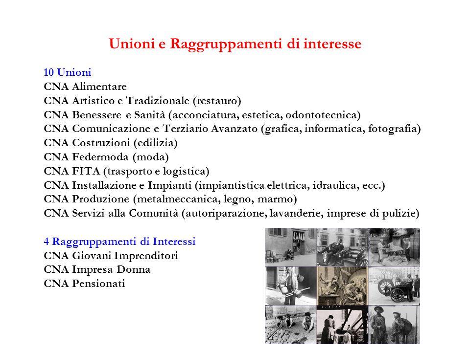 Unioni e Raggruppamenti di interesse 10 Unioni CNA Alimentare CNA Artistico e Tradizionale (restauro) CNA Benessere e Sanità (acconciatura, estetica,