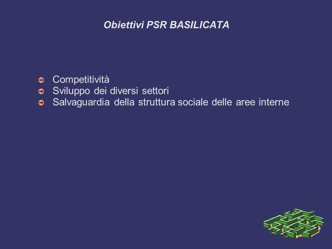 Obiettivi PSR BASILICATA ➲ Competitività ➲ Sviluppo dei diversi settori ➲ Salvaguardia della struttura sociale delle aree interne