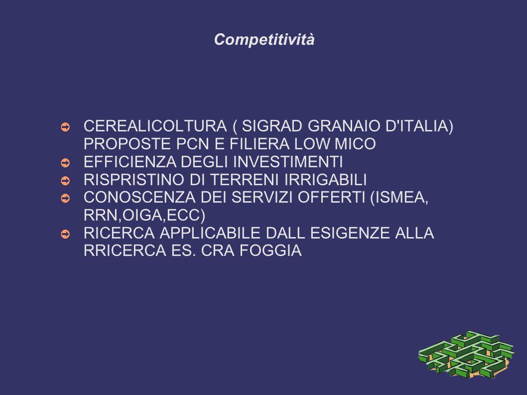 Competitività ➲ CEREALICOLTURA ( SIGRAD GRANAIO D ITALIA) PROPOSTE PCN E FILIERA LOW MICO ➲ EFFICIENZA DEGLI INVESTIMENTI ➲ RISPRISTINO DI TERRENI IRRIGABILI ➲ CONOSCENZA DEI SERVIZI OFFERTI (ISMEA, RRN,OIGA,ECC) ➲ RICERCA APPLICABILE DALL ESIGENZE ALLA RRICERCA ES.