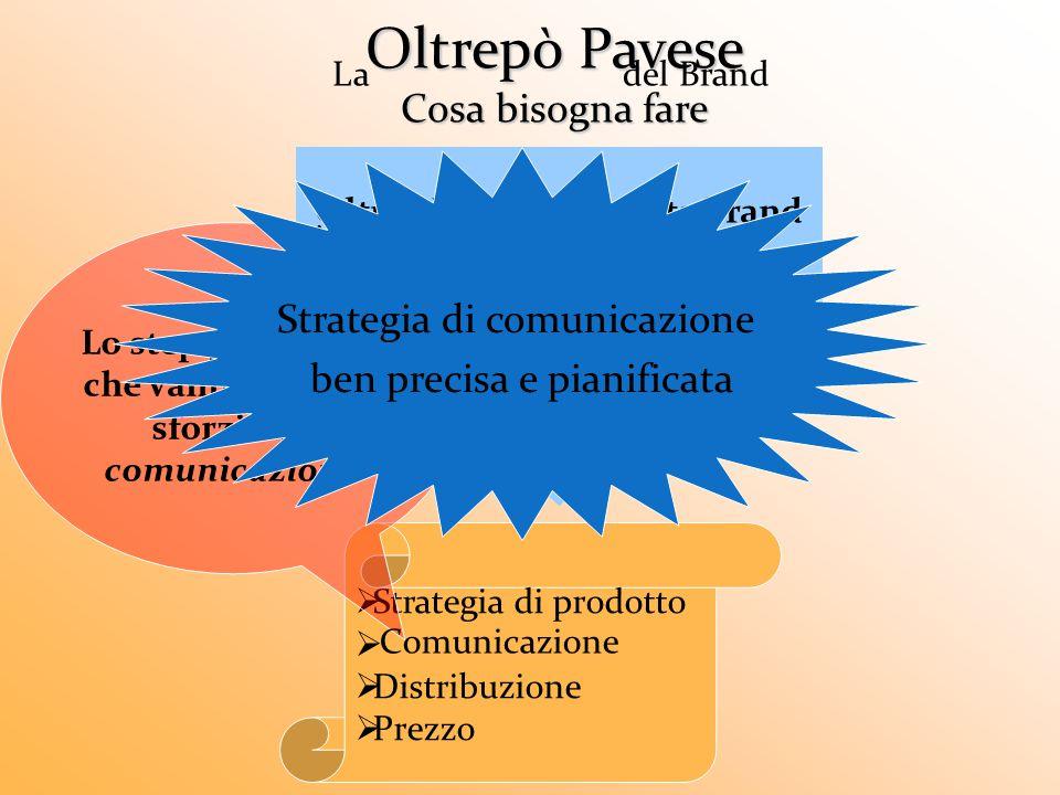 Oltrepò Pavese Cosa bisogna fare Oltrepò Pavese diventa brand Strategia di marketing SStrategia di prodotto  DDistribuzione PPrezzo Lo step più