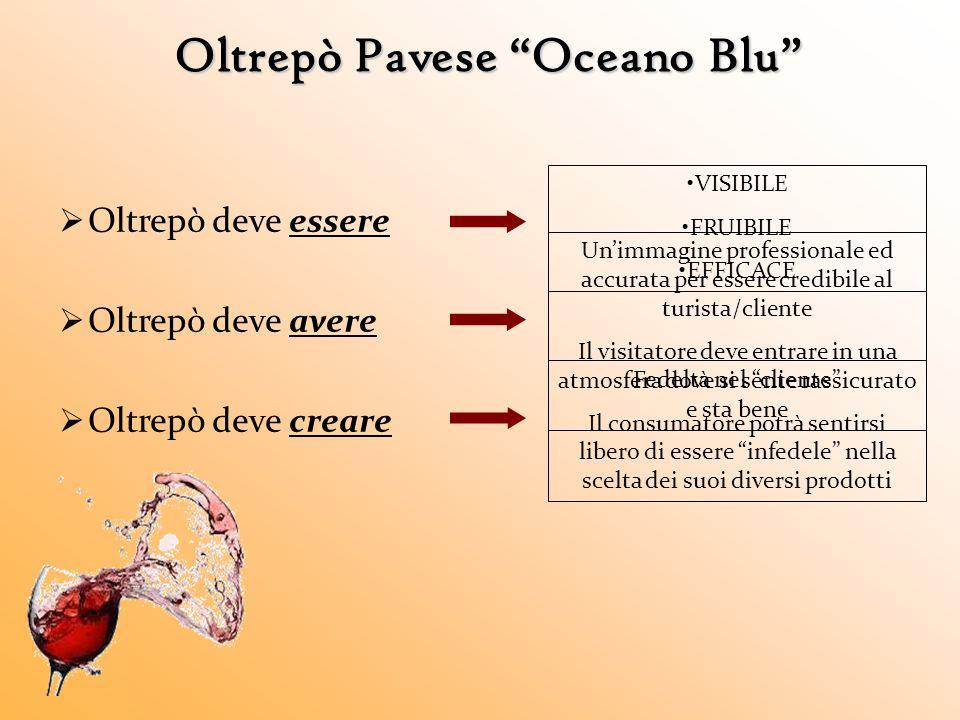 "Oltrepò Pavese ""Oceano Blu""  Oltrepò deve essere  Oltrepò deve avere  Oltrepò deve creare VISIBILE FRUIBILE EFFICACE Un'immagine professionale ed a"