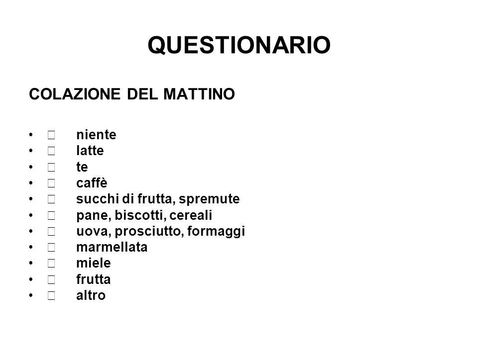 QUESTIONARIO COLAZIONE DEL MATTINO  niente  latte  te  caffè  succhi di frutta, spremute  pane, biscotti, cereali  uova, prosciutto, formaggi  marmellata  miele  frutta  altro