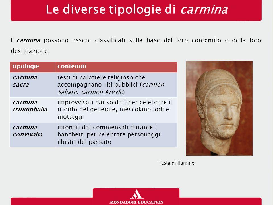 Il teatro romano arcaico Nella letteratura e nella società romana di età arcaica il teatro occupa un posto privilegiato: fiorisce dal 240 a.C.