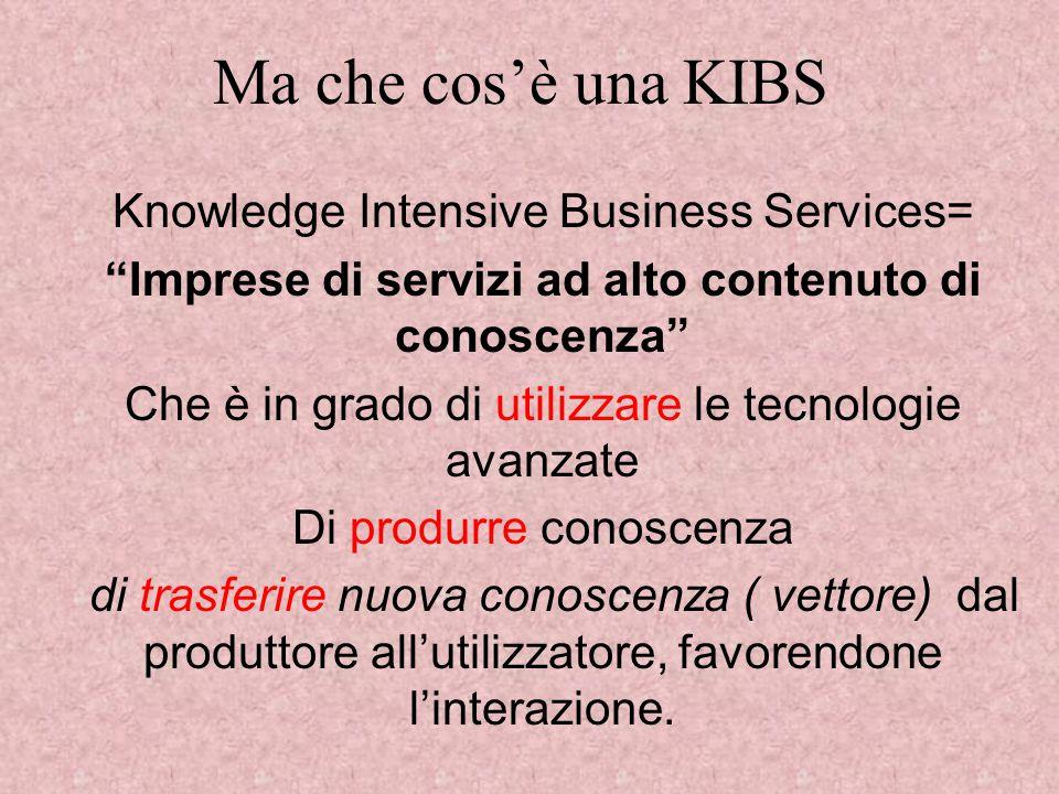 Ma che cos'è una KIBS Knowledge Intensive Business Services= Imprese di servizi ad alto contenuto di conoscenza Che è in grado di utilizzare le tecnologie avanzate Di produrre conoscenza di trasferire nuova conoscenza ( vettore) dal produttore all'utilizzatore, favorendone l'interazione.