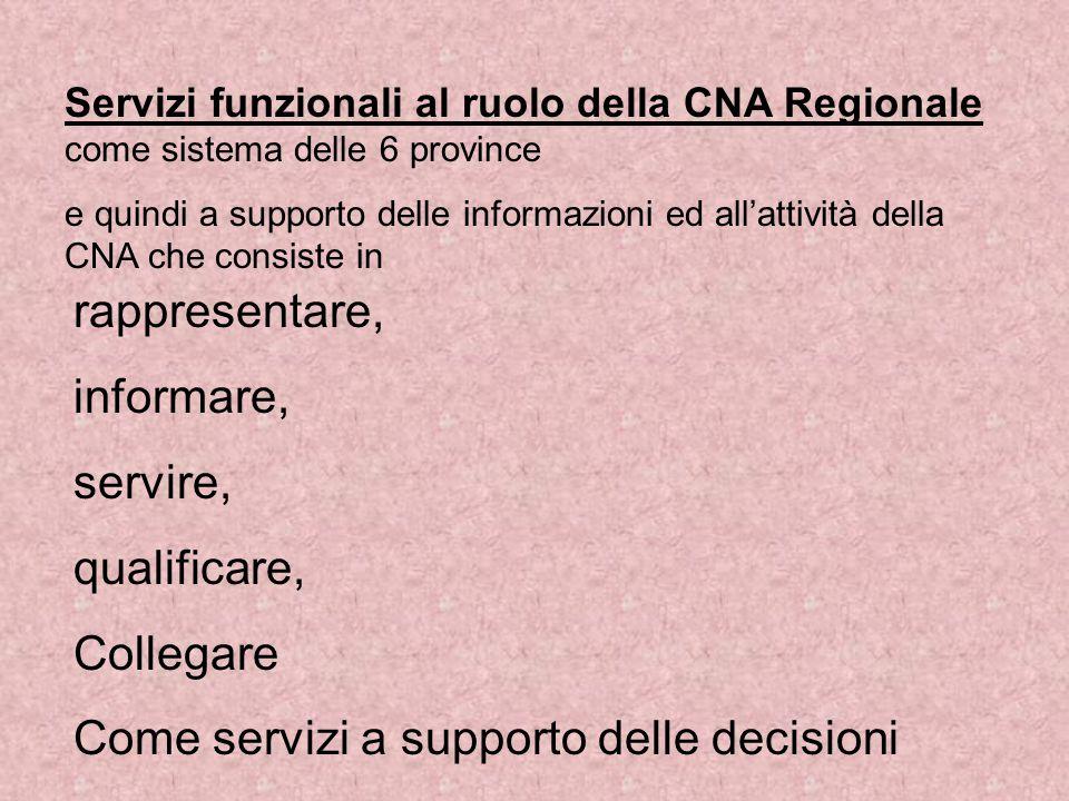 Servizi funzionali al ruolo della CNA Regionale come sistema delle 6 province e quindi a supporto delle informazioni ed all'attività della CNA che consiste in rappresentare, informare, servire, qualificare, Collegare Come servizi a supporto delle decisioni
