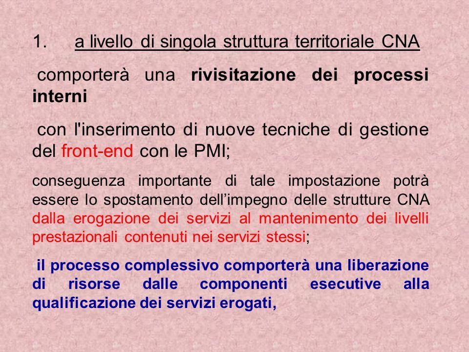 1. a livello di singola struttura territoriale CNA comporterà una rivisitazione dei processi interni con l'inserimento di nuove tecniche di gestione d