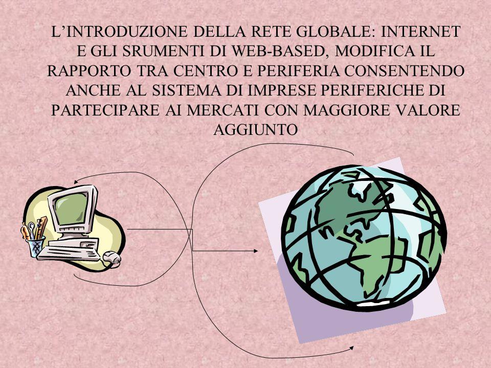 L'INTRODUZIONE DELLA RETE GLOBALE: INTERNET E GLI SRUMENTI DI WEB-BASED, MODIFICA IL RAPPORTO TRA CENTRO E PERIFERIA CONSENTENDO ANCHE AL SISTEMA DI IMPRESE PERIFERICHE DI PARTECIPARE AI MERCATI CON MAGGIORE VALORE AGGIUNTO