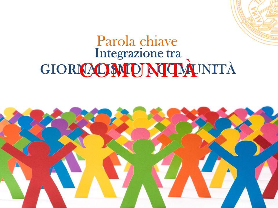 Parola chiave Integrazione tra GIORNALISMO e COMUNITÀ COMUNITÀ