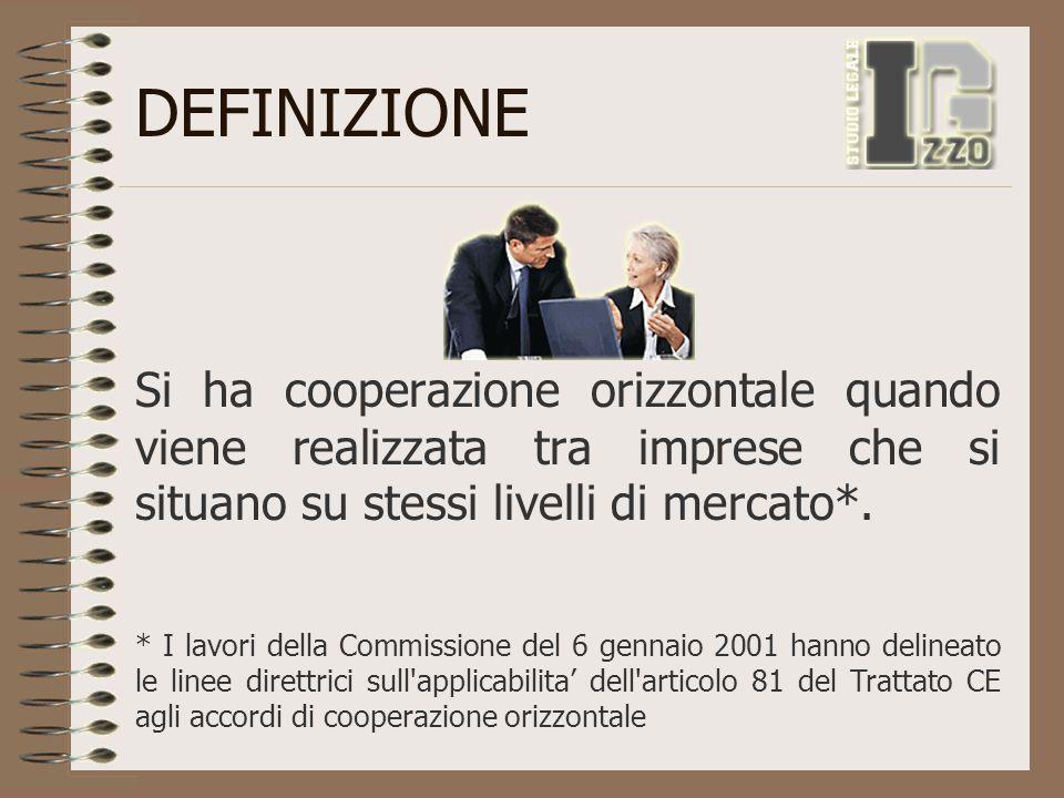 DEFINIZIONE Si ha cooperazione orizzontale quando viene realizzata tra imprese che si situano su stessi livelli di mercato*. * I lavori della Commissi