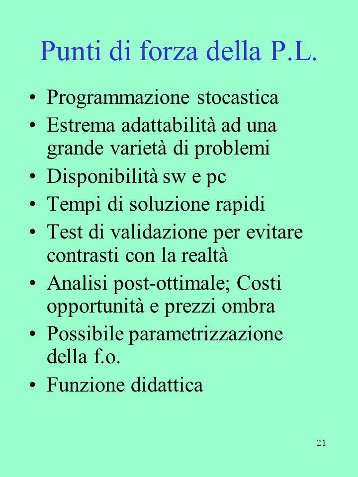 21 Punti di forza della P.L. Programmazione stocastica Estrema adattabilità ad una grande varietà di problemi Disponibilità sw e pc Tempi di soluzione