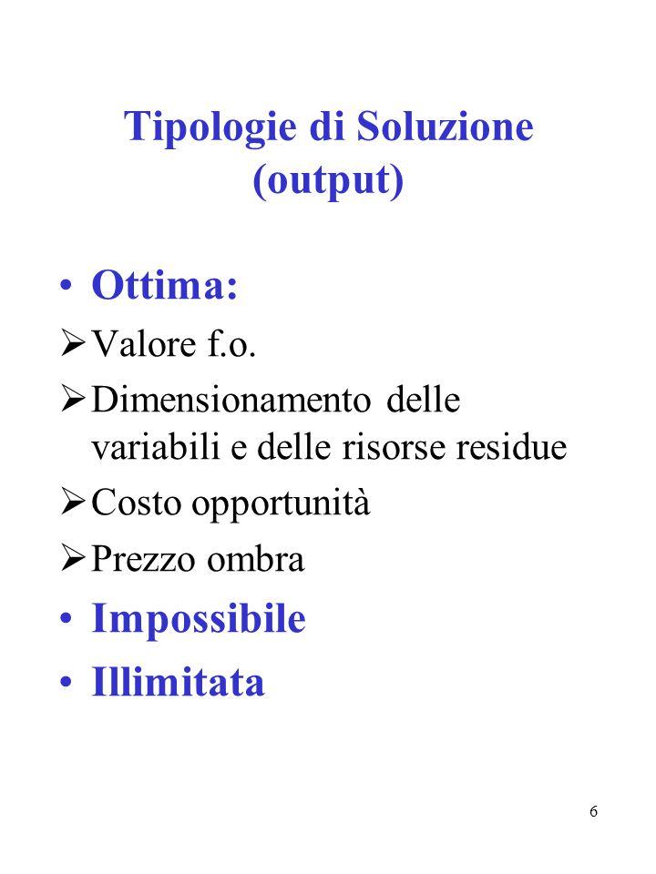 6 Tipologie di Soluzione (output) Ottima:  Valore f.o.  Dimensionamento delle variabili e delle risorse residue  Costo opportunità  Prezzo ombra I