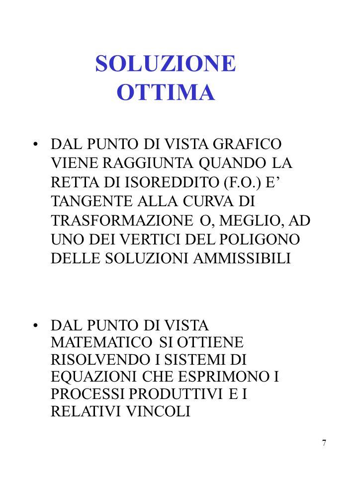 8 IL METODO DEL SIMPLESSO (DANTZIG 1948) SI BASA SU UN PROCESSO ITERATTIVO CHE, PARTENDO DA UNA PRIMA SOLUZIONE DI BASE IN CUI TUTTE LE VARIABILI HANNO VALORE NULLO, CONSIDERA DI VOLTA IN VOLTA I NUOVI PROCESSI DA INSERIRE SULLA BASE DEL LORO COSTO OPPORTUNITA'.