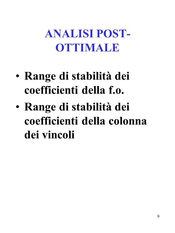 9 ANALISI POST- OTTIMALE Range di stabilità dei coefficienti della f.o. Range di stabilità dei coefficienti della colonna dei vincoli