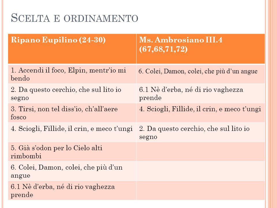 S CELTA E ORDINAMENTO Ripano Eupilino (24-30)Ms. Ambrosiano III.4 (67,68,71,72) 1. Accendi il foco, Elpin, mentr'io mi bendo 6. Colei, Damon, colei, c