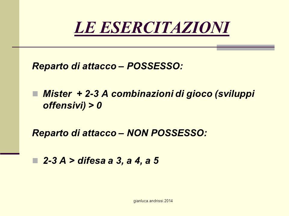 LE ESERCITAZIONI Reparto di attacco – POSSESSO: Mister + 2-3 A combinazioni di gioco (sviluppi offensivi) > 0 Reparto di attacco – NON POSSESSO: 2-3 A