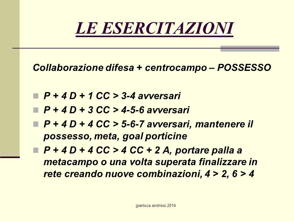 LE ESERCITAZIONI Collaborazione difesa + centrocampo – POSSESSO P + 4 D + 1 CC > 3-4 avversari P + 4 D + 3 CC > 4-5-6 avversari P + 4 D + 4 CC > 5-6-7