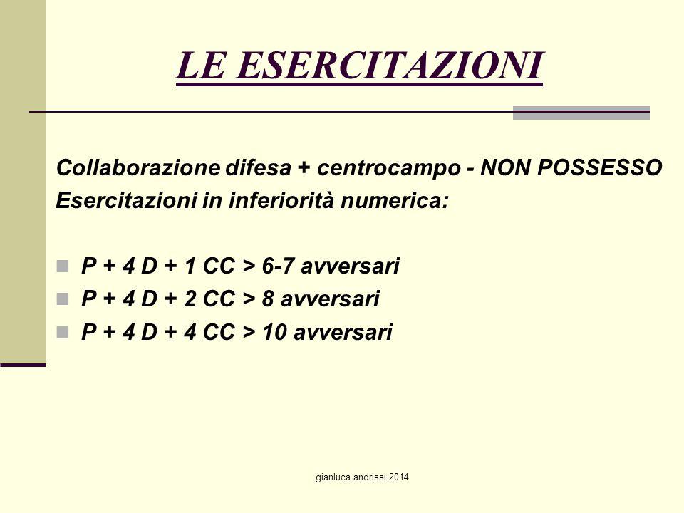 LE ESERCITAZIONI Collaborazione difesa + centrocampo - NON POSSESSO Esercitazioni in inferiorità numerica: P + 4 D + 1 CC > 6-7 avversari P + 4 D + 2 CC > 8 avversari P + 4 D + 4 CC > 10 avversari gianluca.andrissi.2014