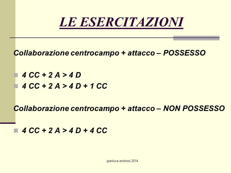 LE ESERCITAZIONI Collaborazione centrocampo + attacco – POSSESSO 4 CC + 2 A > 4 D 4 CC + 2 A > 4 D + 1 CC Collaborazione centrocampo + attacco – NON POSSESSO 4 CC + 2 A > 4 D + 4 CC gianluca.andrissi.2014