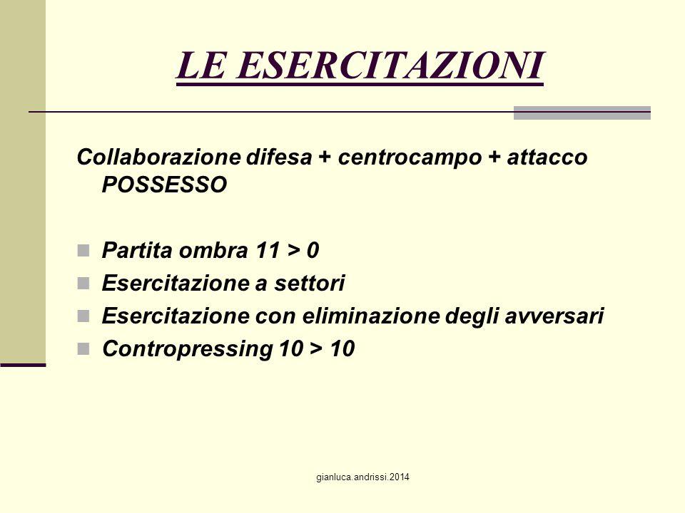 LE ESERCITAZIONI Collaborazione difesa + centrocampo + attacco POSSESSO Partita ombra 11 > 0 Esercitazione a settori Esercitazione con eliminazione de