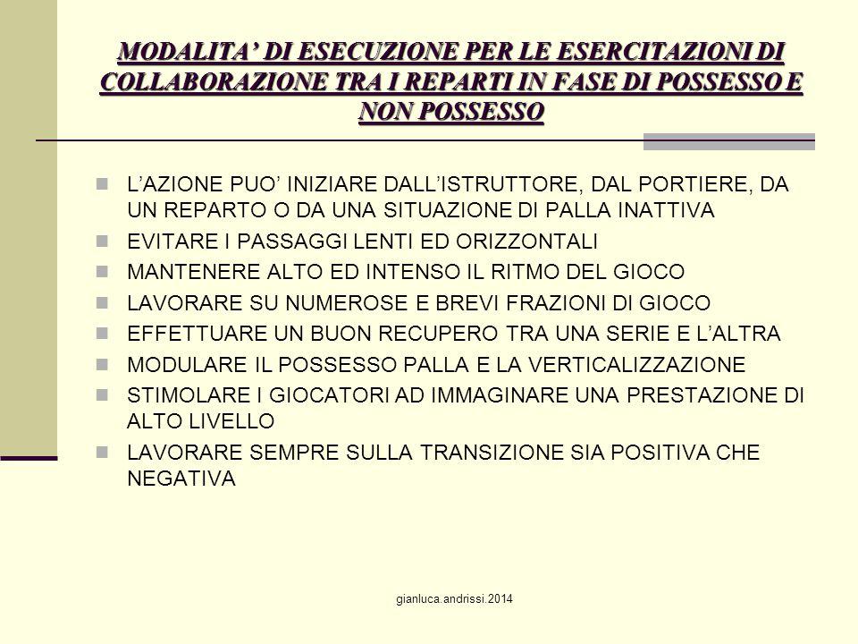 gianluca.andrissi.2014 MODALITA' DI ESECUZIONE PER LE ESERCITAZIONI DI COLLABORAZIONE TRA I REPARTI IN FASE DI POSSESSO E NON POSSESSO L'AZIONE PUO' I