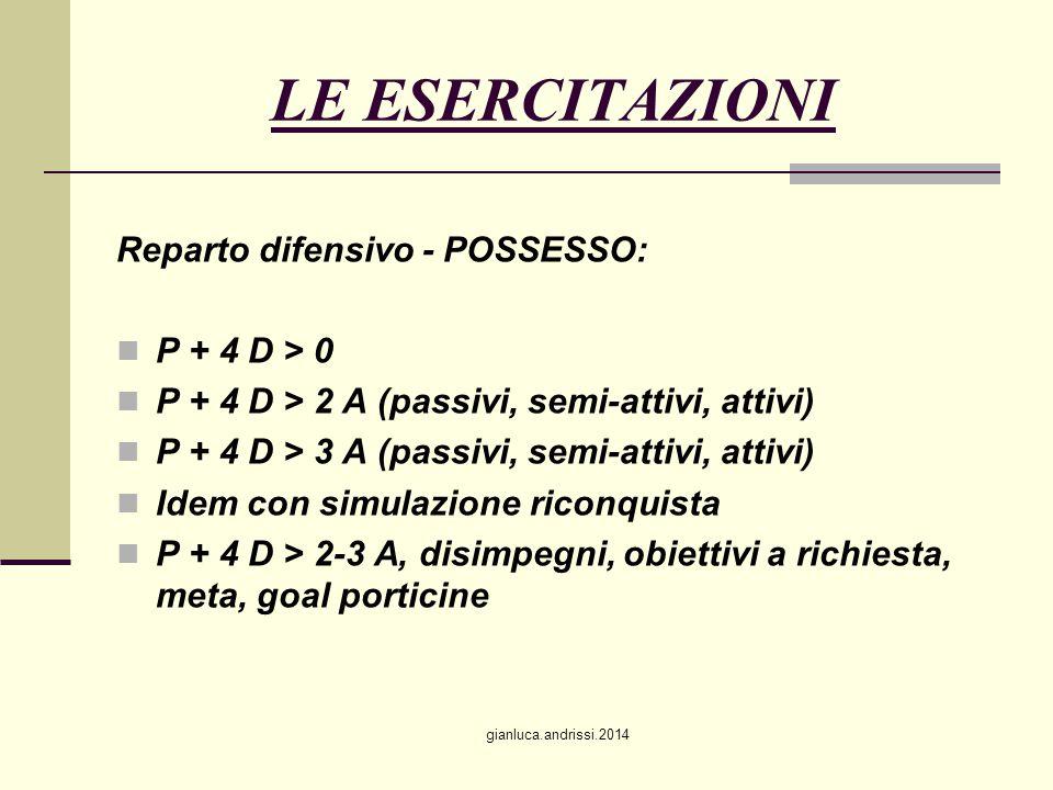 LE ESERCITAZIONI Reparto difensivo - POSSESSO: P + 4 D > 0 P + 4 D > 2 A (passivi, semi-attivi, attivi) P + 4 D > 3 A (passivi, semi-attivi, attivi) Idem con simulazione riconquista P + 4 D > 2-3 A, disimpegni, obiettivi a richiesta, meta, goal porticine gianluca.andrissi.2014