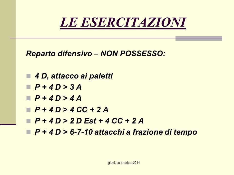 LE ESERCITAZIONI Reparto difensivo – NON POSSESSO: 4 D, attacco ai paletti P + 4 D > 3 A P + 4 D > 4 A P + 4 D > 4 CC + 2 A P + 4 D > 2 D Est + 4 CC +