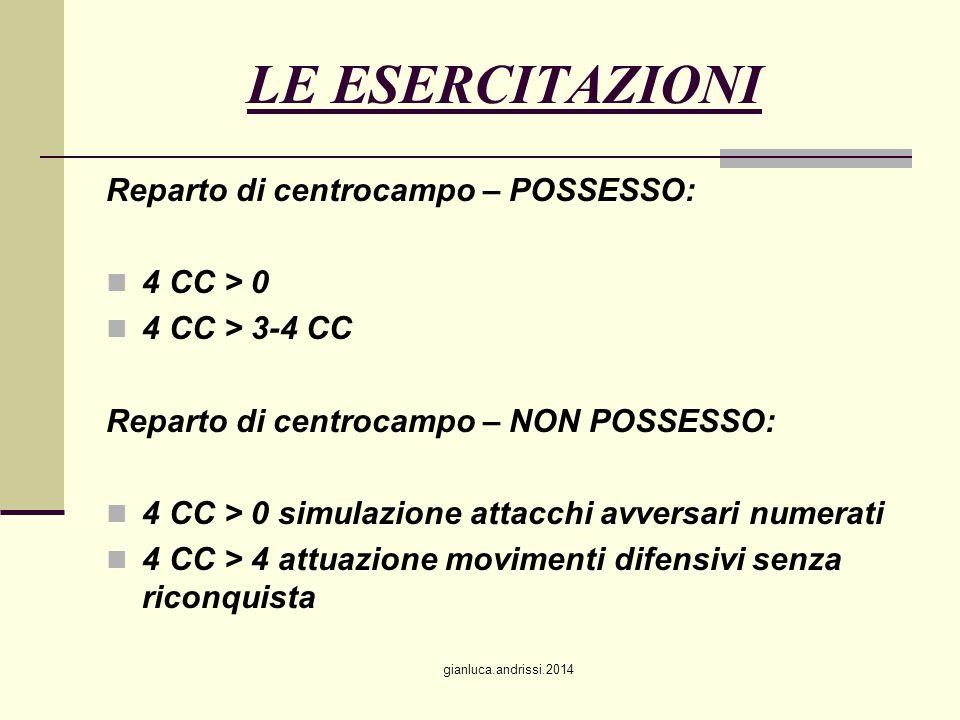 LE ESERCITAZIONI Reparto di centrocampo – POSSESSO: 4 CC > 0 4 CC > 3-4 CC Reparto di centrocampo – NON POSSESSO: 4 CC > 0 simulazione attacchi avvers