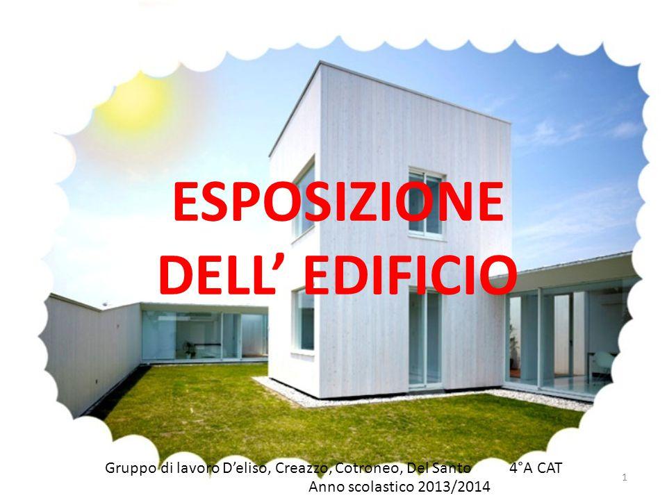 ESPOSIZIONE DELL' EDIFICIO 1 Gruppo di lavoro D'eliso, Creazzo, Cotroneo, Del Santo 4°A CAT Anno scolastico 2013/2014