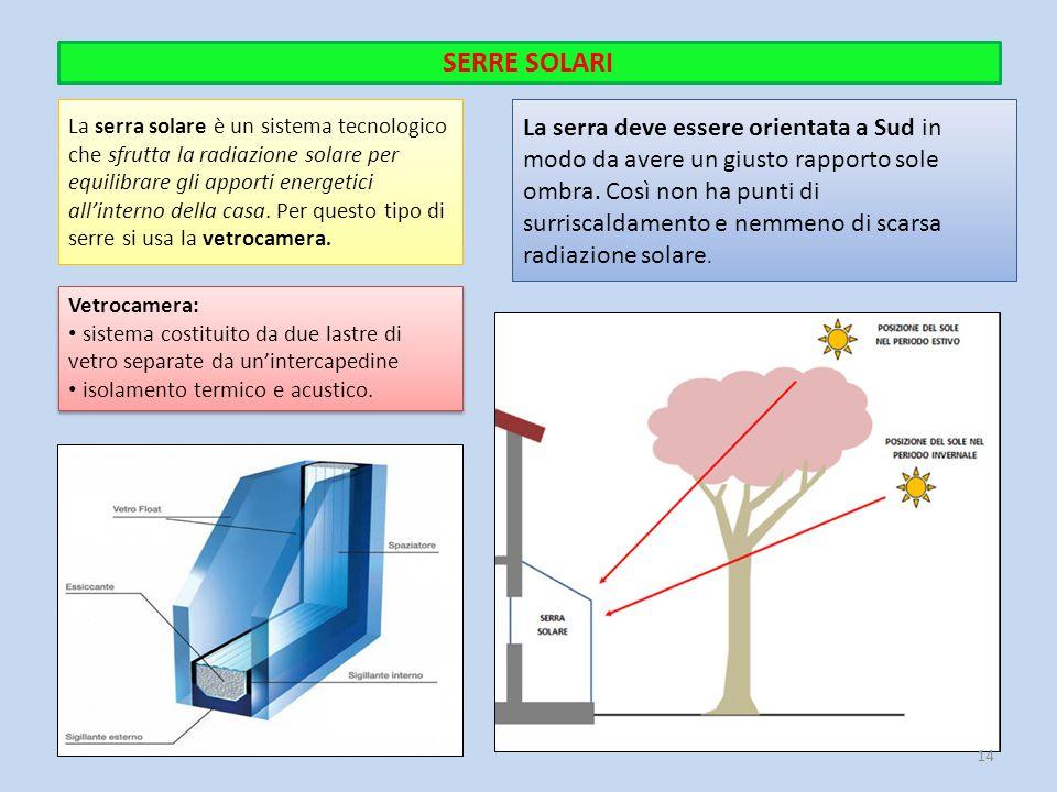 SERRE SOLARI La serra solare è un sistema tecnologico che sfrutta la radiazione solare per equilibrare gli apporti energetici all'interno della casa.