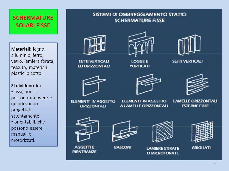 7 Materiali: legno, alluminio, ferro, vetro, lamiera forata, tessuto, materiali plastici o cotto. Si dividono in: fissi, non si possono muovere e quin