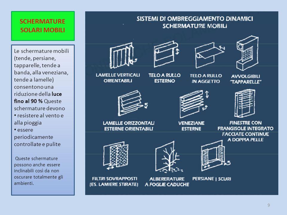 9 Le schermature mobili (tende, persiane, tapparelle, tende a banda, alla veneziana, tende a lamelle) consentono una riduzione della luce fino al 90 %
