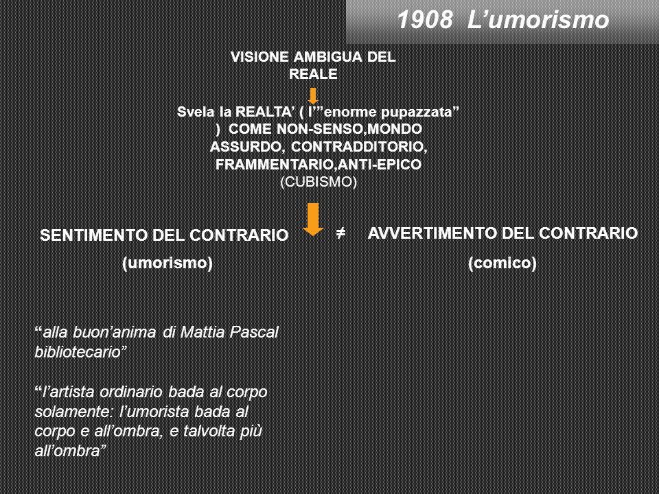 VISIONE AMBIGUA DEL REALE Svela la REALTA' ( l' enorme pupazzata ) COME NON-SENSO,MONDO ASSURDO, CONTRADDITORIO, FRAMMENTARIO,ANTI-EPICO (CUBISMO) SENTIMENTO DEL CONTRARIO ≠ AVVERTIMENTO DEL CONTRARIO (comico)(umorismo) alla buon'anima di Mattia Pascal bibliotecario l'artista ordinario bada al corpo solamente: l'umorista bada al corpo e all'ombra, e talvolta più all'ombra 1908 L'umorismo