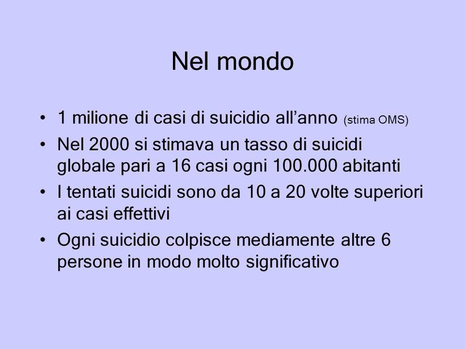 Nel mondo 1 milione di casi di suicidio all'anno (stima OMS) Nel 2000 si stimava un tasso di suicidi globale pari a 16 casi ogni 100.000 abitanti I te