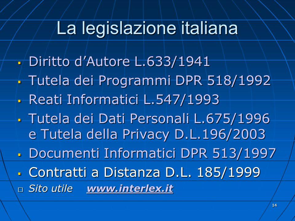 14 La legislazione italiana  Diritto d'Autore L.633/1941  Tutela dei Programmi DPR 518/1992  Reati Informatici L.547/1993  Tutela dei Dati Personali L.675/1996 e Tutela della Privacy D.L.196/2003  Documenti Informatici DPR 513/1997  Contratti a Distanza D.L.