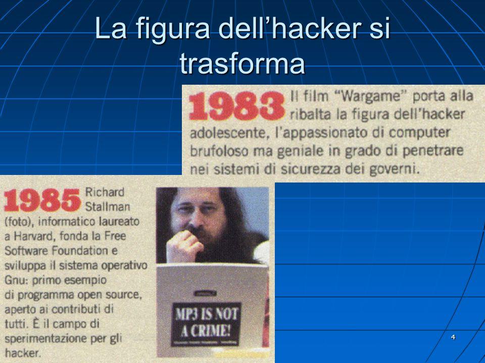 4 La figura dell'hacker si trasforma