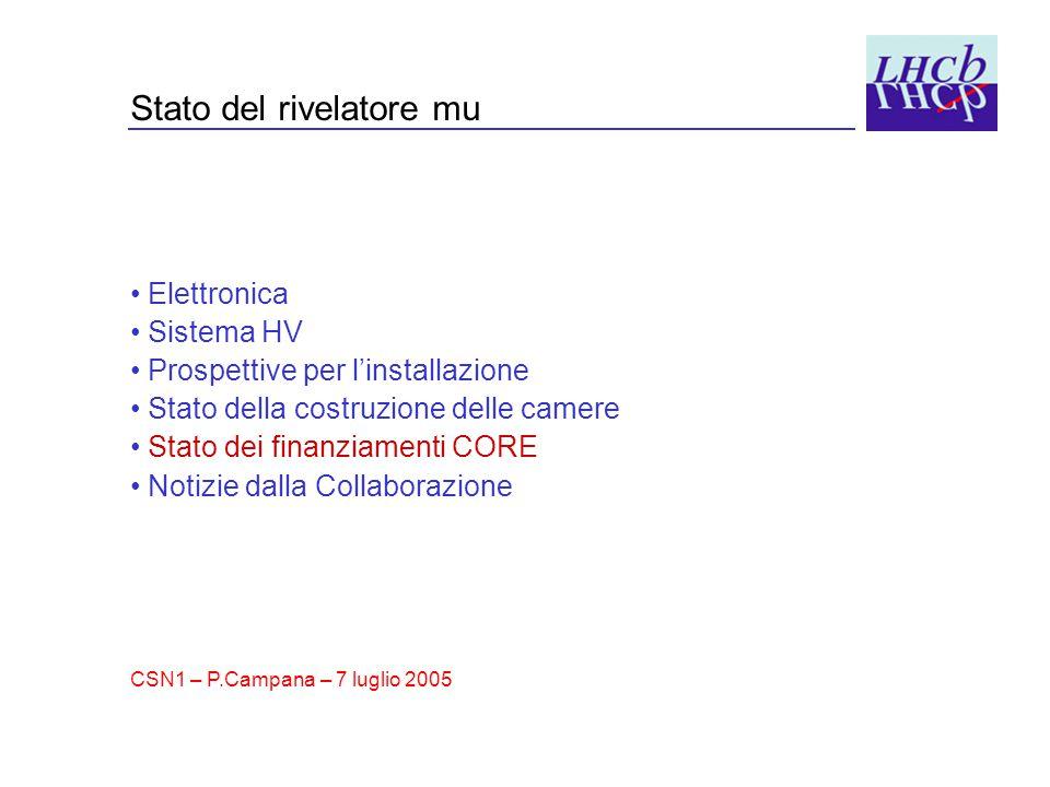 Stato del rivelatore mu Elettronica Sistema HV Prospettive per l'installazione Stato della costruzione delle camere Stato dei finanziamenti CORE Notizie dalla Collaborazione CSN1 – P.Campana – 7 luglio 2005