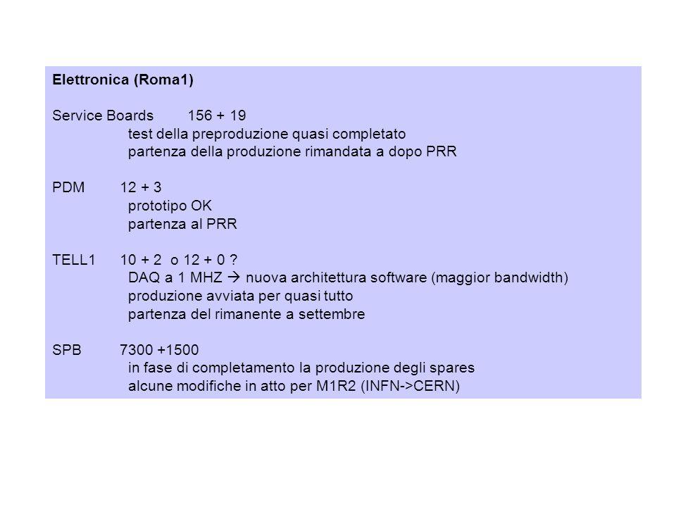 Elettronica (Roma1) Service Boards156 + 19 test della preproduzione quasi completato partenza della produzione rimandata a dopo PRR PDM12 + 3 prototipo OK partenza al PRR TELL110 + 2 o 12 + 0 .