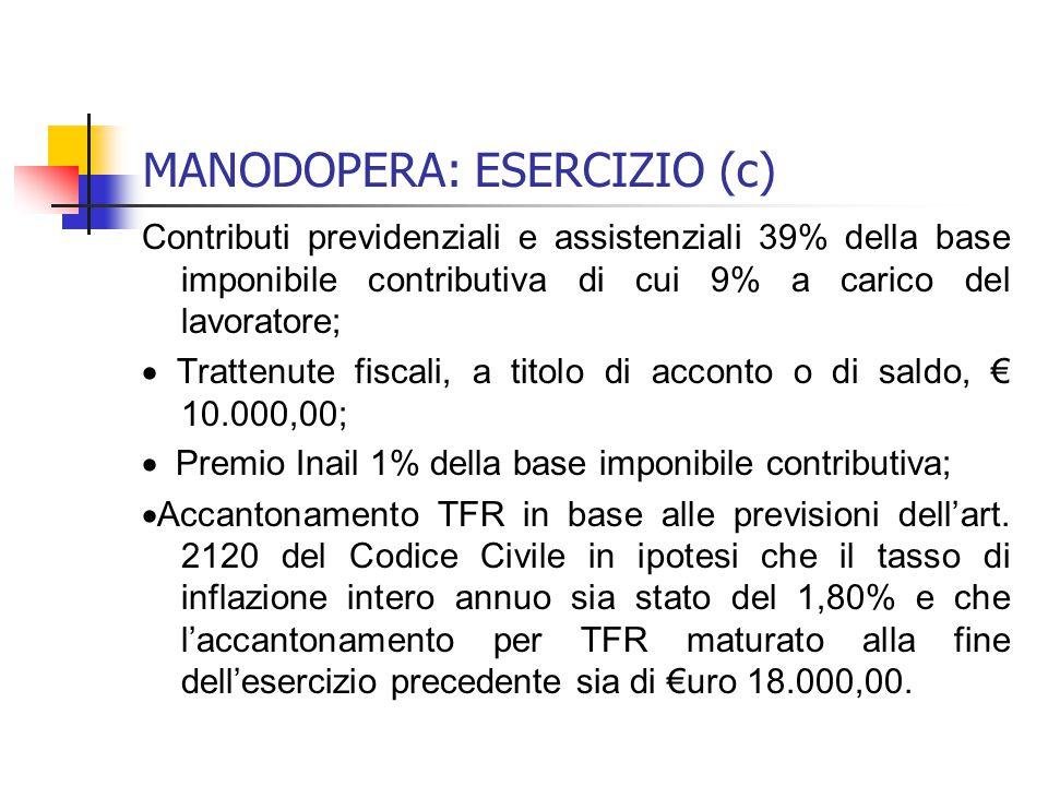 MANODOPERA: ESERCIZIO (c) Contributi previdenziali e assistenziali 39% della base imponibile contributiva di cui 9% a carico del lavoratore;  Trattenute fiscali, a titolo di acconto o di saldo, € 10.000,00;  Premio Inail 1% della base imponibile contributiva;  Accantonamento TFR in base alle previsioni dell'art.