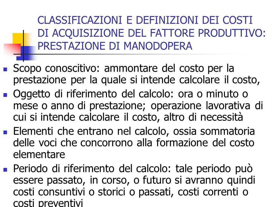MANODOPERA: ESERCIZIO (b) Calcolare il costo preventivo complessivo, per il datore di lavoro, di un'ora di effettiva prestazione di lavoro in ipotesi di:  Festività godute giorni n.